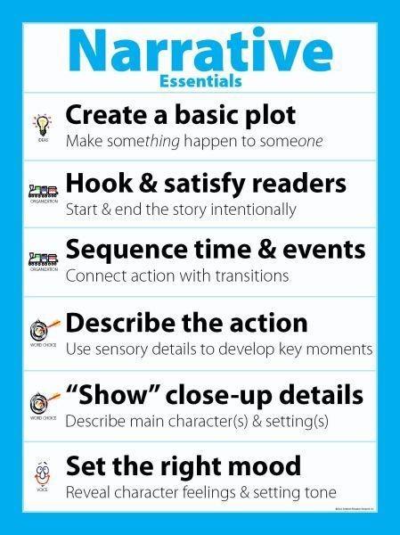 narrative essentials.jpg